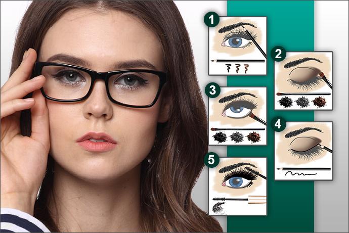 make up mit brille schminken mit weitsichtigkeit look. Black Bedroom Furniture Sets. Home Design Ideas